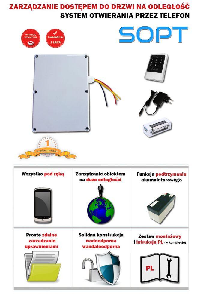 System zdalnego zarządzania drzwiami