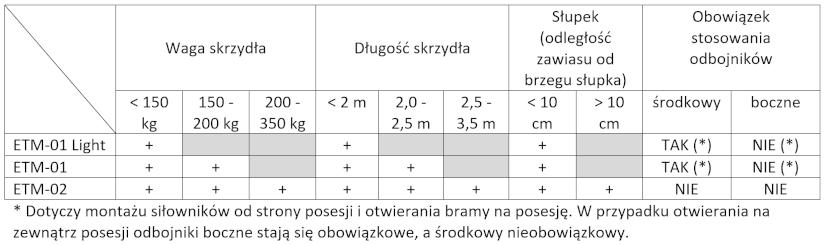 """""""WYMIANA STOLARKI + DOBRY MONTAŻ"""". Jak zadbać o czyste powietrze? – Polski Związek Okna i Drzwi"""