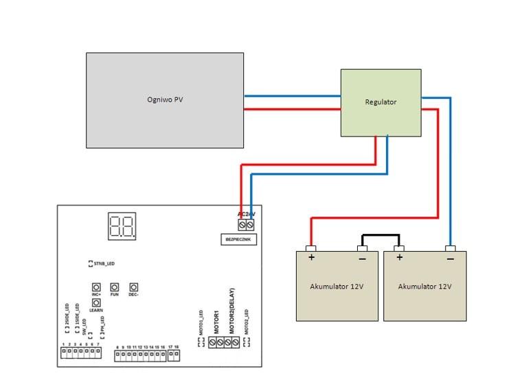 alternatywne zasilanie automatyki bramowej schemat