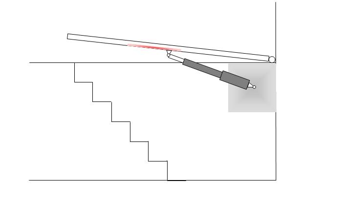automatyczna klapa do piwnicy lub na strych